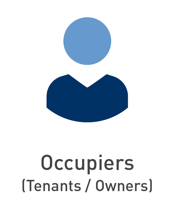 Occupiers [Anixton]